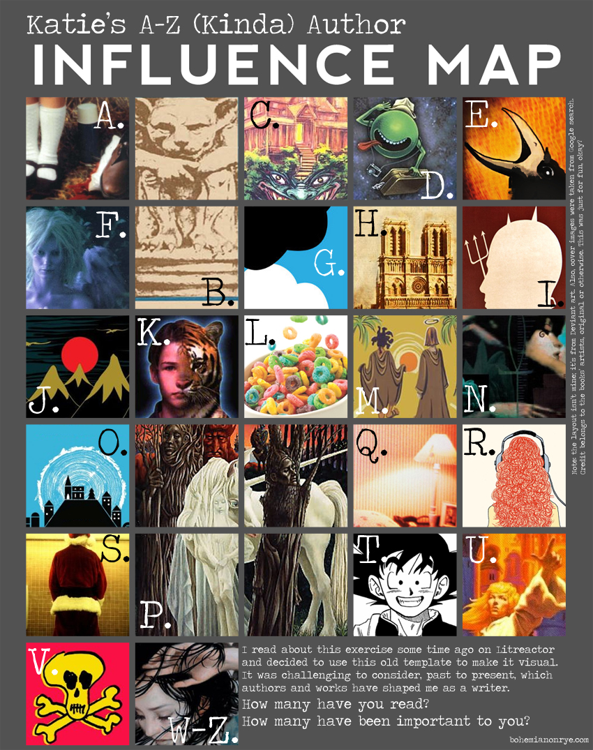 My A-Z Author Influence Map