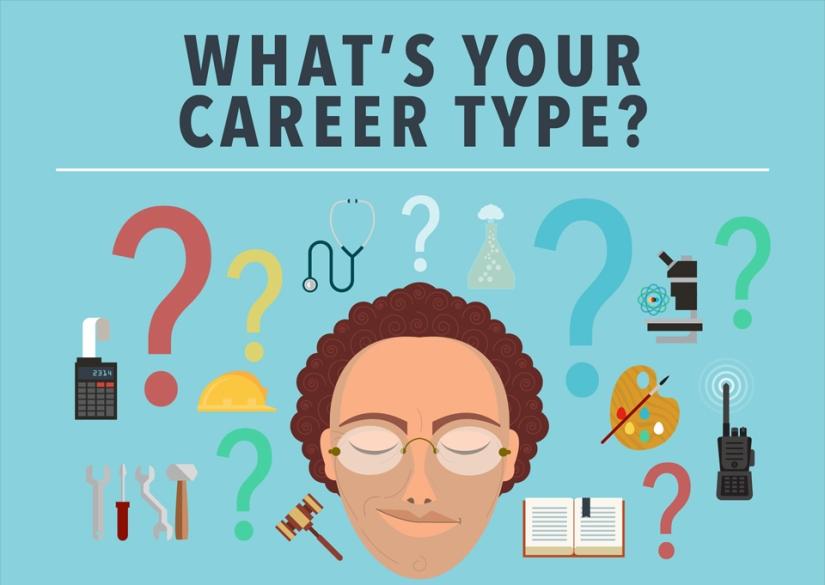 career type